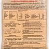 金鳳 - 香糙米 - 1.5KG